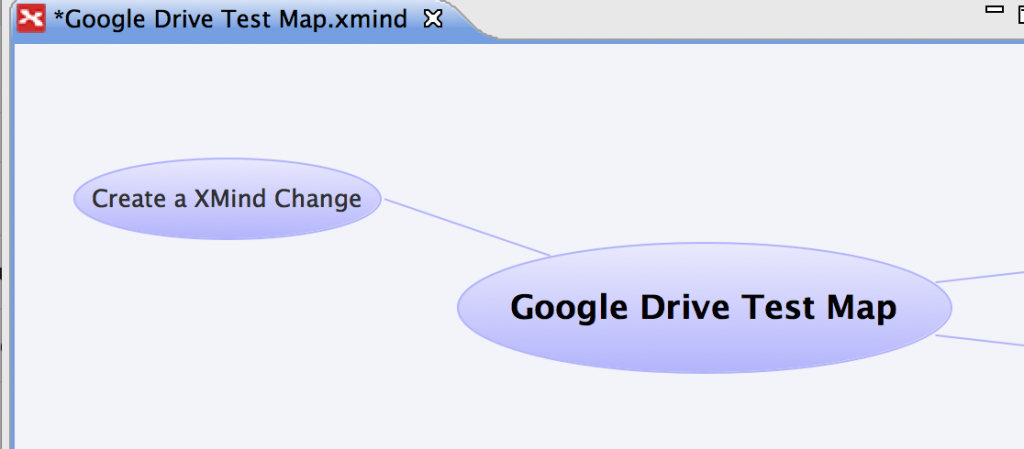Edited mind Map