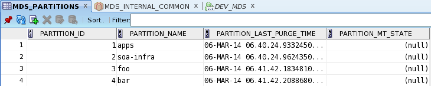 Created partitions